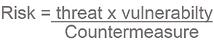 Risk_equation_countermeasure-2