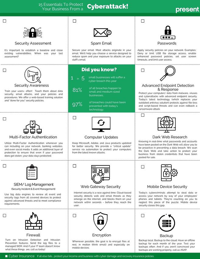 15 essentials to protect your business from a Cyberattack