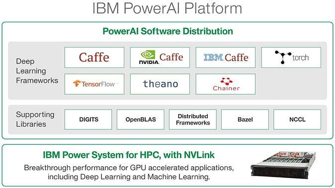 IBM PowerAI Platform