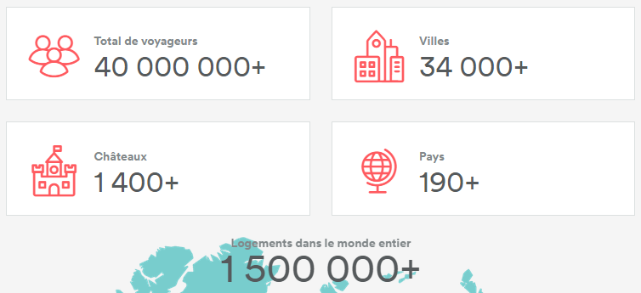 _propos_de_nous___Airbnb